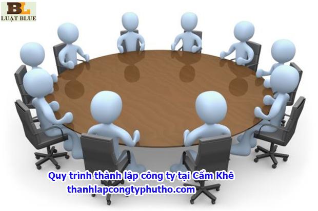 Quy trinh thành lập công ty tại Cẩm Khê